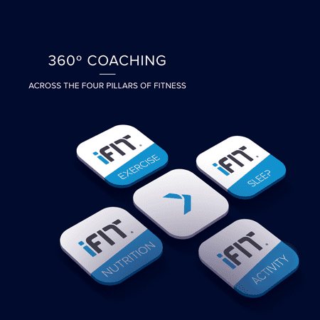 iFit Coach Membership for Exercise - TiendaMIA com