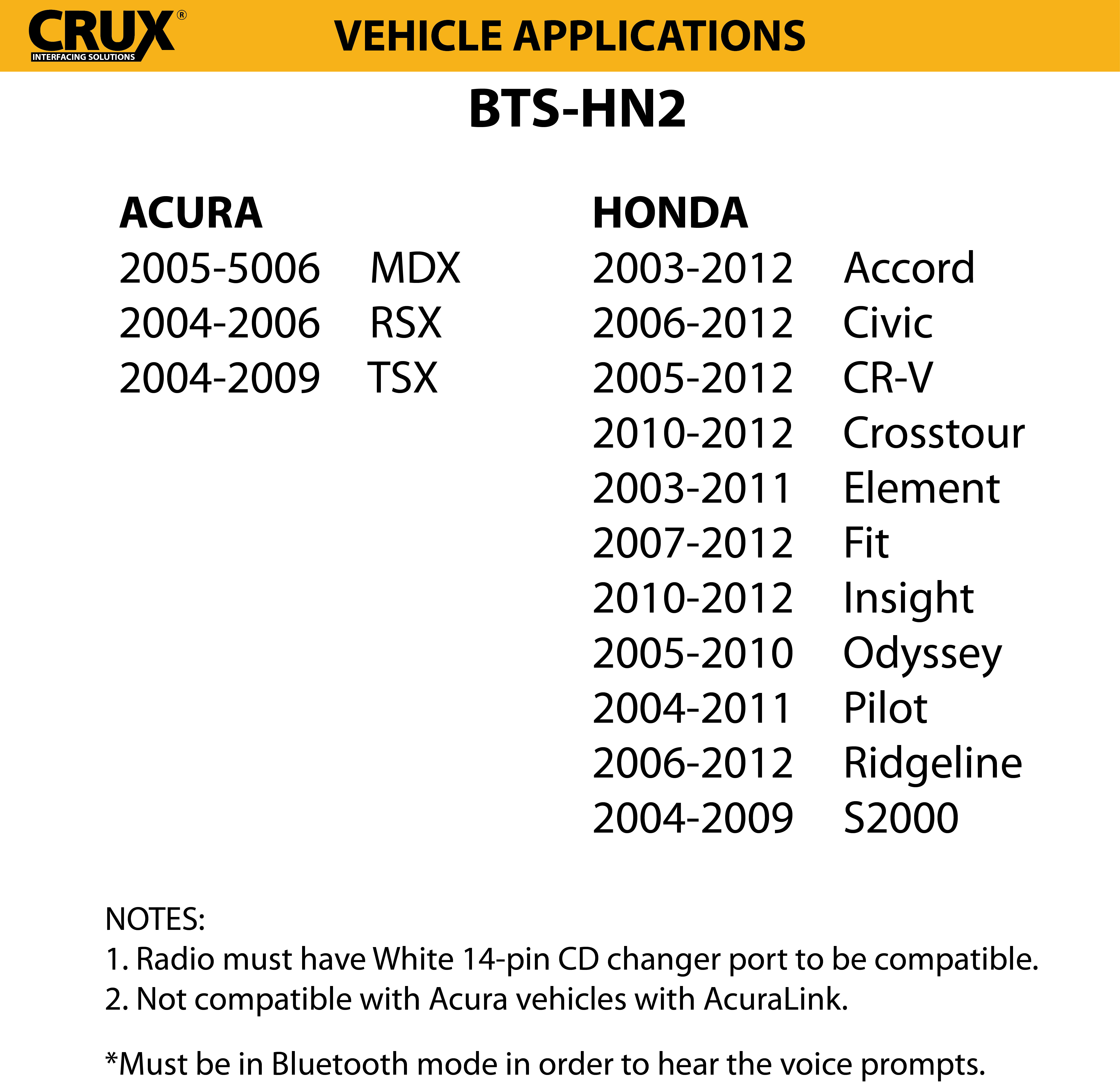 Crux BTS-HN2 Bluetooth Streaming, USB Music Playback and 3 5MM Auxiliary  Input for Select Honda Vehicles 2003-2012