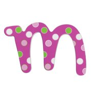KidKraft Sweet Pattern Letter Wall Decor