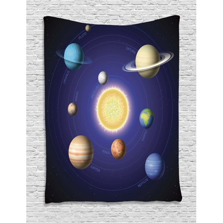 Space Tapestry, Solar System Illustration Showing Planets around Sun Harmony of Galaxy Science Room Image, Wall Hanging for Bedroom Living Room Dorm Decor, Multi, by Ambesonne