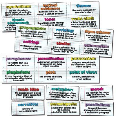 English Language Arts Domain-Specific Vocabulary Words Mini Bulletin Board Set, Grades 5 - 8+