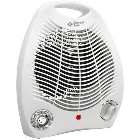 Comfort Zone Howard Berger Co Electric Portable Heater Fan
