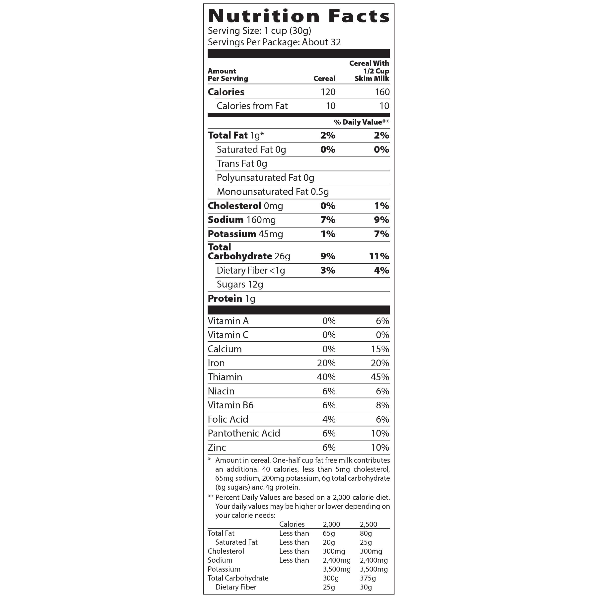 California Soup Kitchen Nutrition