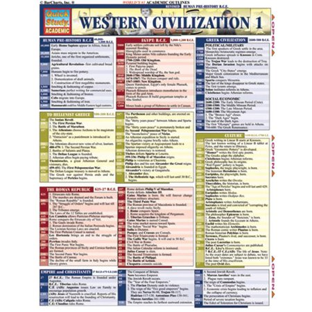 BarCharts- Inc. 9781572226098 Western Civilization 1 - image 1 of 1
