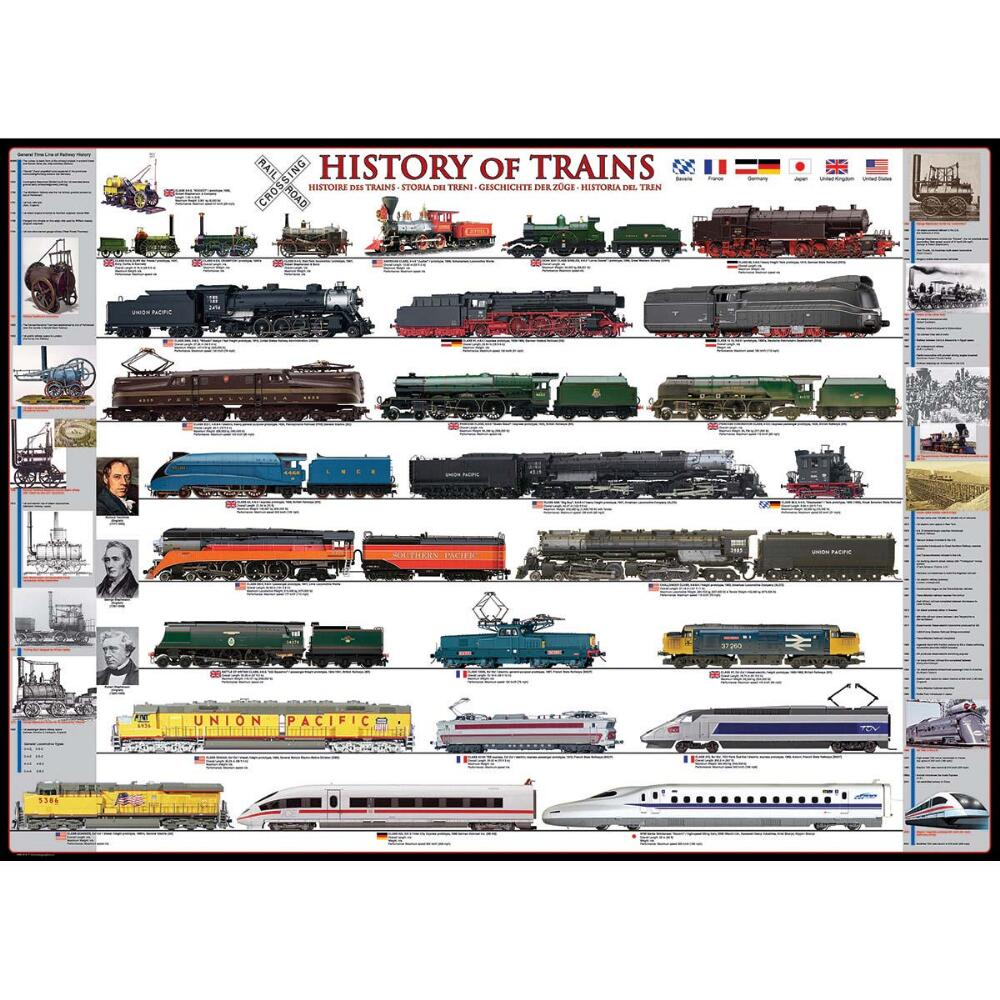 EuroGraphics History of Trains Puzzle by Eurographics Inc