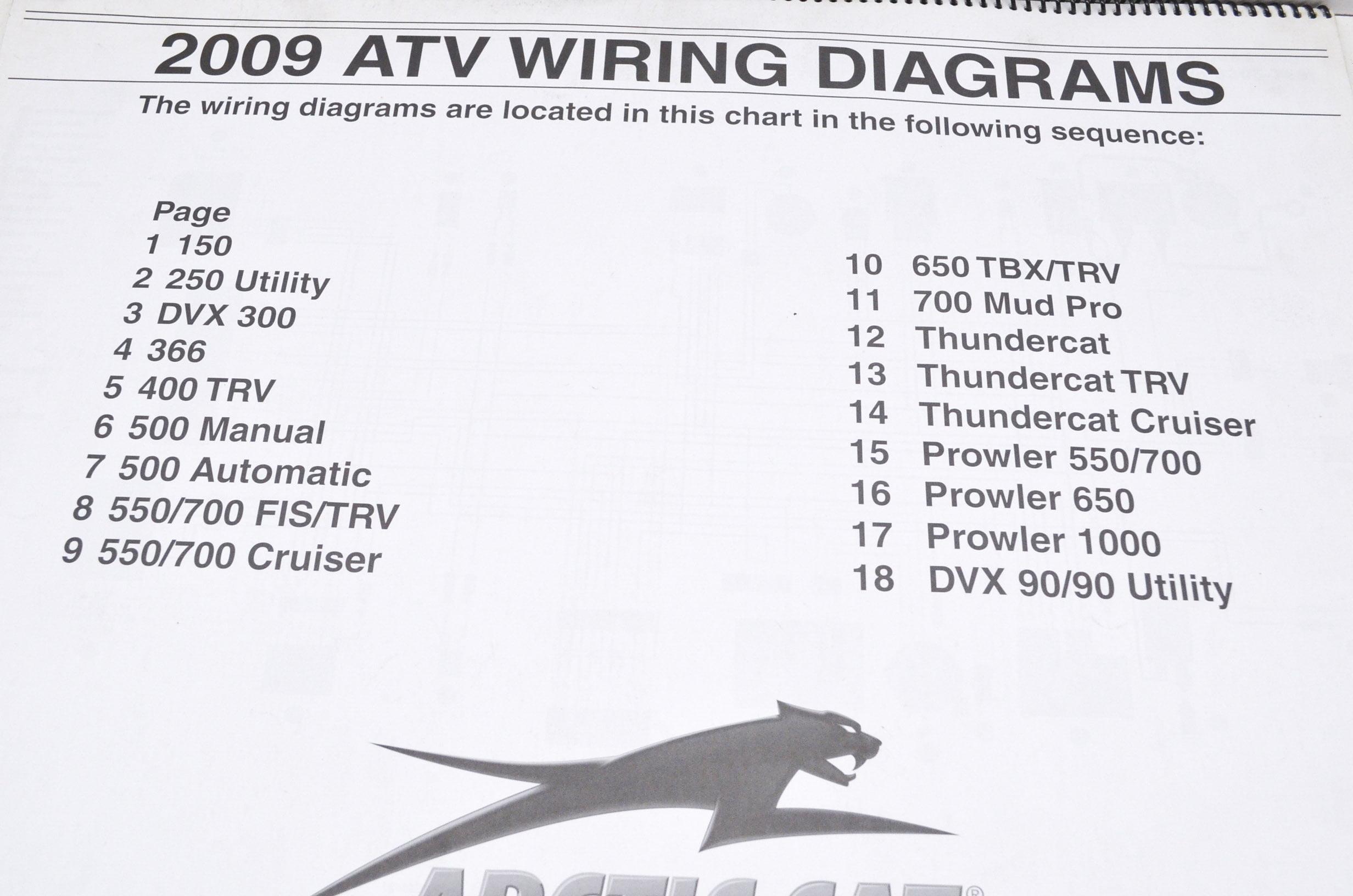 Arctic Cat Prowler 1000 Wiring Diagram Best Electrical Circuit 1990 2258 411 2009 Atv Diagrams Qty 1 Walmart Com Rh 300