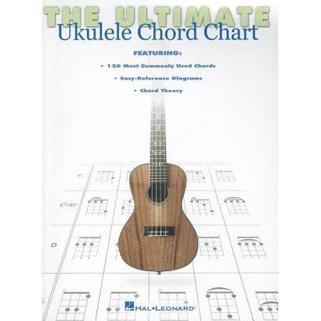 The Ultimate Ukulele Chord - Jazz Chords Chart