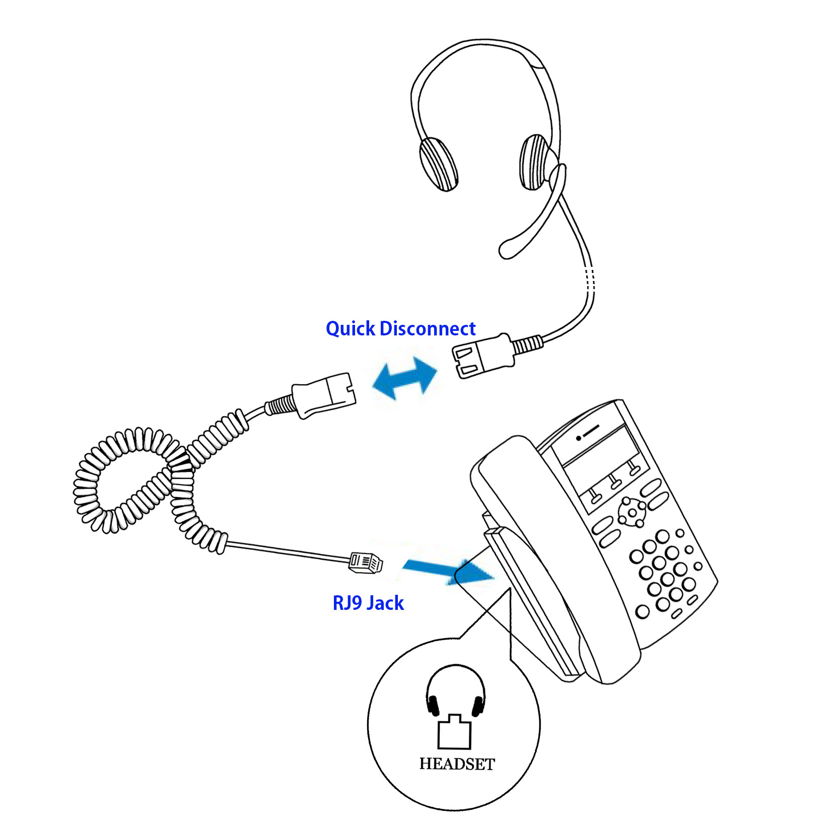 Cisco Cisco Cius, CTS500 Cisco 12 VIP, 30 VIP Phone Headset - Voice Tube  Pro Binaural Headset + RJ9 Cisco Headset Adapter as Office Headset -  Walmart.com