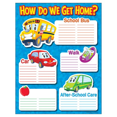 Trend Enterprises How Do We Get Home Learning Chart