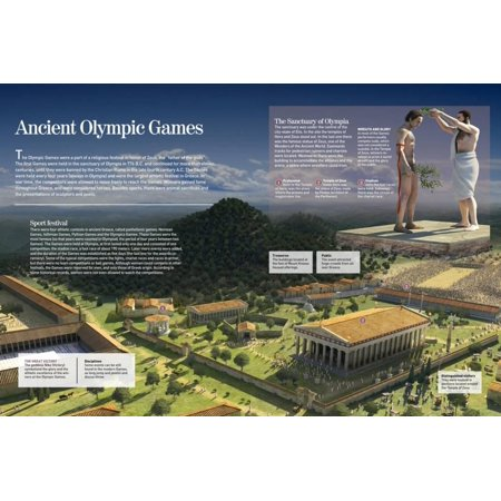 Infographic About the Olympic Games in Ancient Greece, its Location, Organization and Sport Events Poster Wall Art - Olympic Themed Events
