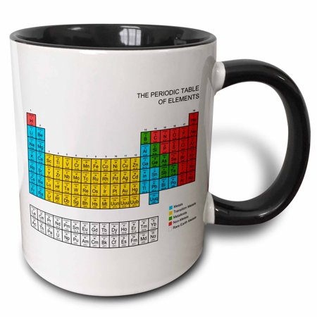 3dRose Periodic Table - Academic educational gift for science fans chemistry physics red green blue yellow - Two Tone Black Mug, 11-ounce