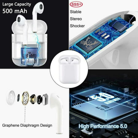Bluetooth 5.0 Headphones, Wireless Earbuds 3D Stereo Sports Headsets IPX5 Water-resistant Earphones w/ Charge Case for iOS Android - image 5 of 7