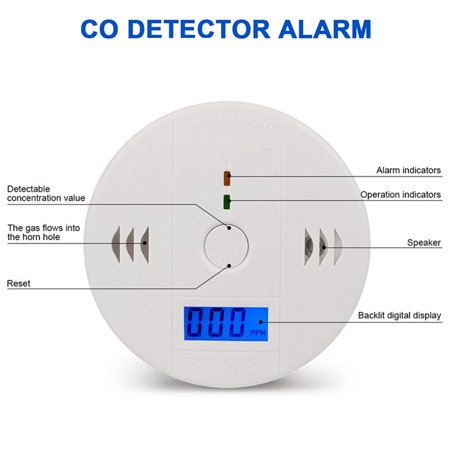 Carbon Monoxide Gas Fire Detection,CO Detector Alarm LCD Display Portable Security Gas CO Monitor,Battery Powered,Alarm Clock -