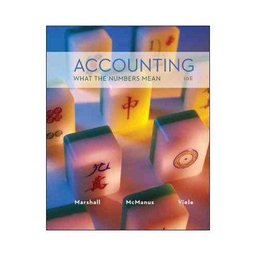 Accounting + Connect Plus: What the Numbers Mean