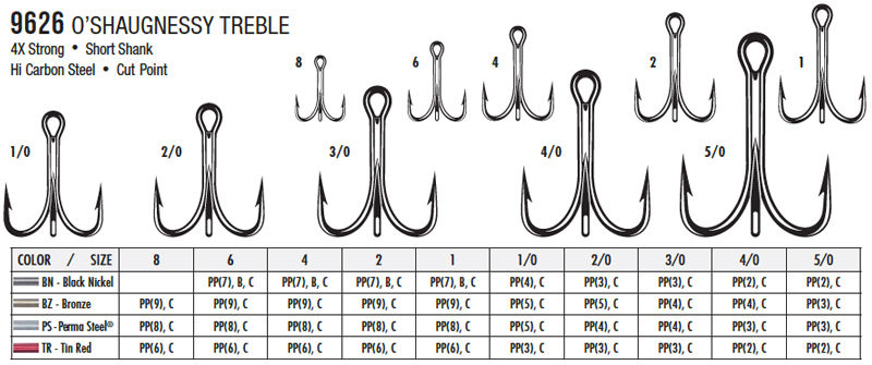 o/'shaughnessy hooks cod,bass,tope pkt of 10,25,50,100