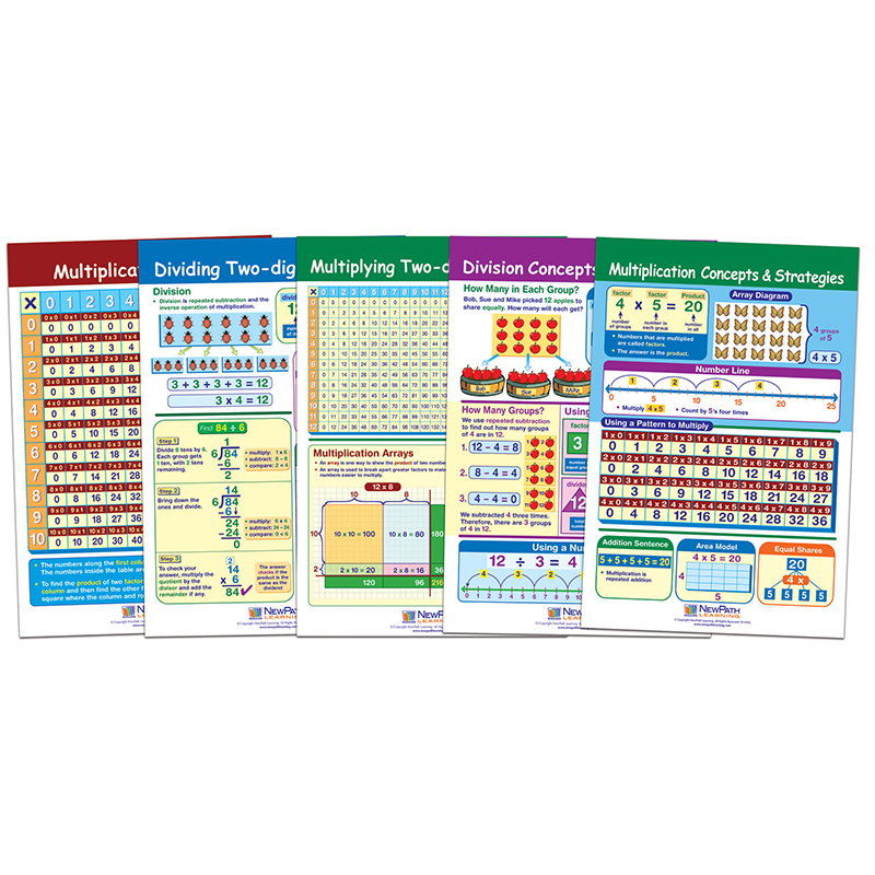 MULTIPLICATION & DIVISION BB ST
