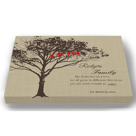 MuralMax Personalized Family Tree Canvas & Lovebirds, Romantic Lovebirds & Inspirational Quote Wall Decor - Gifts For Parents Wedding Anniversary Milestone, Grandparents, Tan - Size 10 x 8 ()