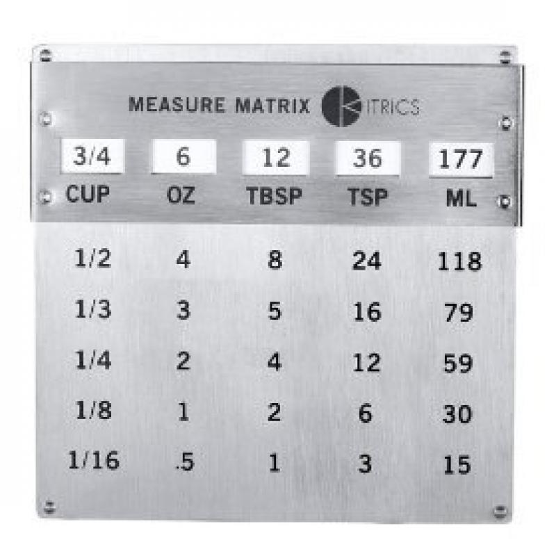DMD 0273 Measure Matrix