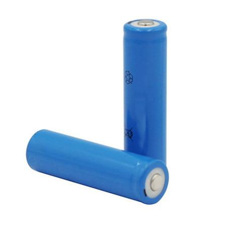 Outdoor Camping Portable Mini USB Charging COB LED Headlight Fishing Headlights - image 10 of 10
