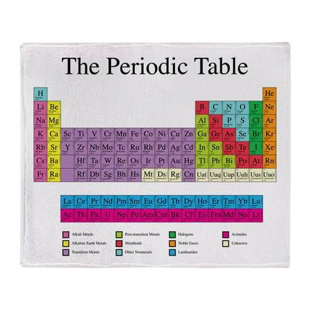 CafePress - Periodic Table - Soft Fleece Throw Blanket, 50