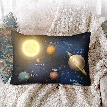 GCKG Solar System Planets Orbiting Sun Pillow Cases Pillowcase 20x30 inches - image 1 de 4