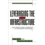 Leveraging the New Infrastructure - eBook
