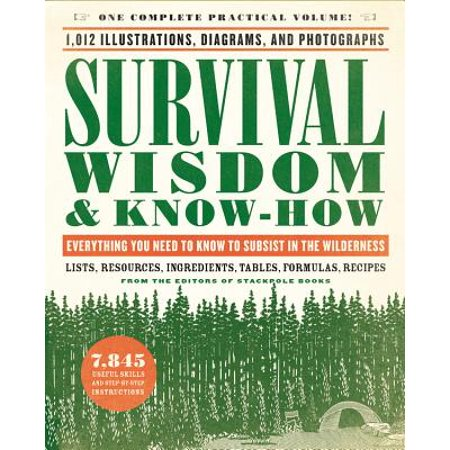 Survival Wisdom & Know-How : Everything You Need to Know to Subsist in the (Basic Needs For Survival In The Wilderness)