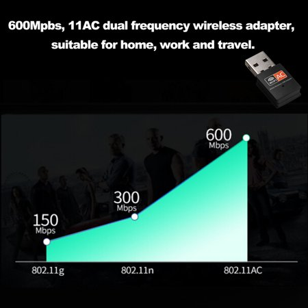 Dual Band 600Mbps 2.4GHz + USB Wireless Adapter Wifi Antenna 802.11a/b/g/n/ac WiFi USB Adapter for Windows Black - image 3 of 6