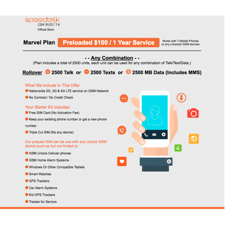 1 Year Prepaid GSM SIM Card Rollover 2500 Minutes Talk Text Data No  Contract with Canada & Mexico Roaming