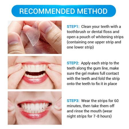 1Pcs LANBENA Whitestrips Daily Use Non-Stimulating Anti-Sensitive Advanced Whitening Strips Useful Oral Tooth Care - image 2 of 7