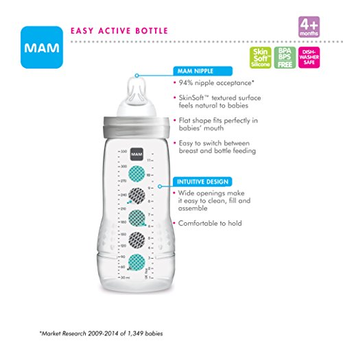 Unisex 2-Count MAM Baby Bottle 11 Ounces