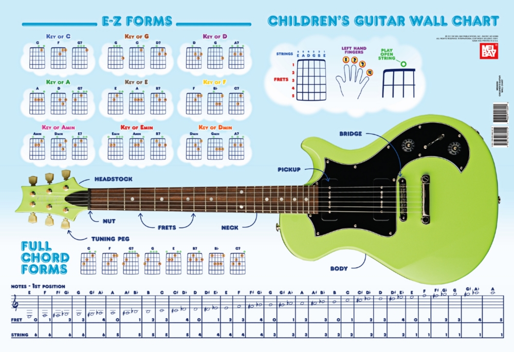 Mel Bay Children's Guitar Wall Chart by Mel Bay