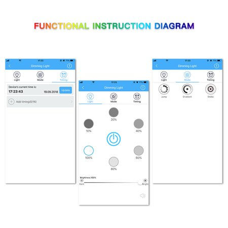 DC12-24V Mini WIFI Single Color Light Emitting Diode Controller Supported Smart Phone Intelligent App Control/ Timing Timer Function/ Brightness Adjustable Dimmable/ Scene Setting/ Group Sharing/ Call