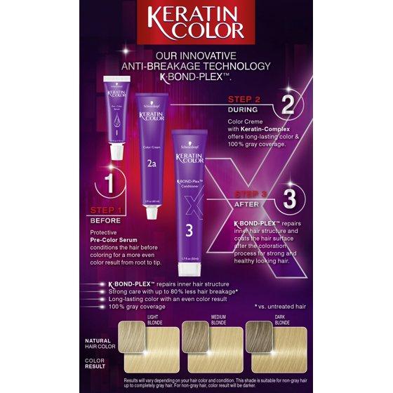 Schwarzkopf Keratin Color Anti Age Hair Color Cream 1 8 Ruby Noir