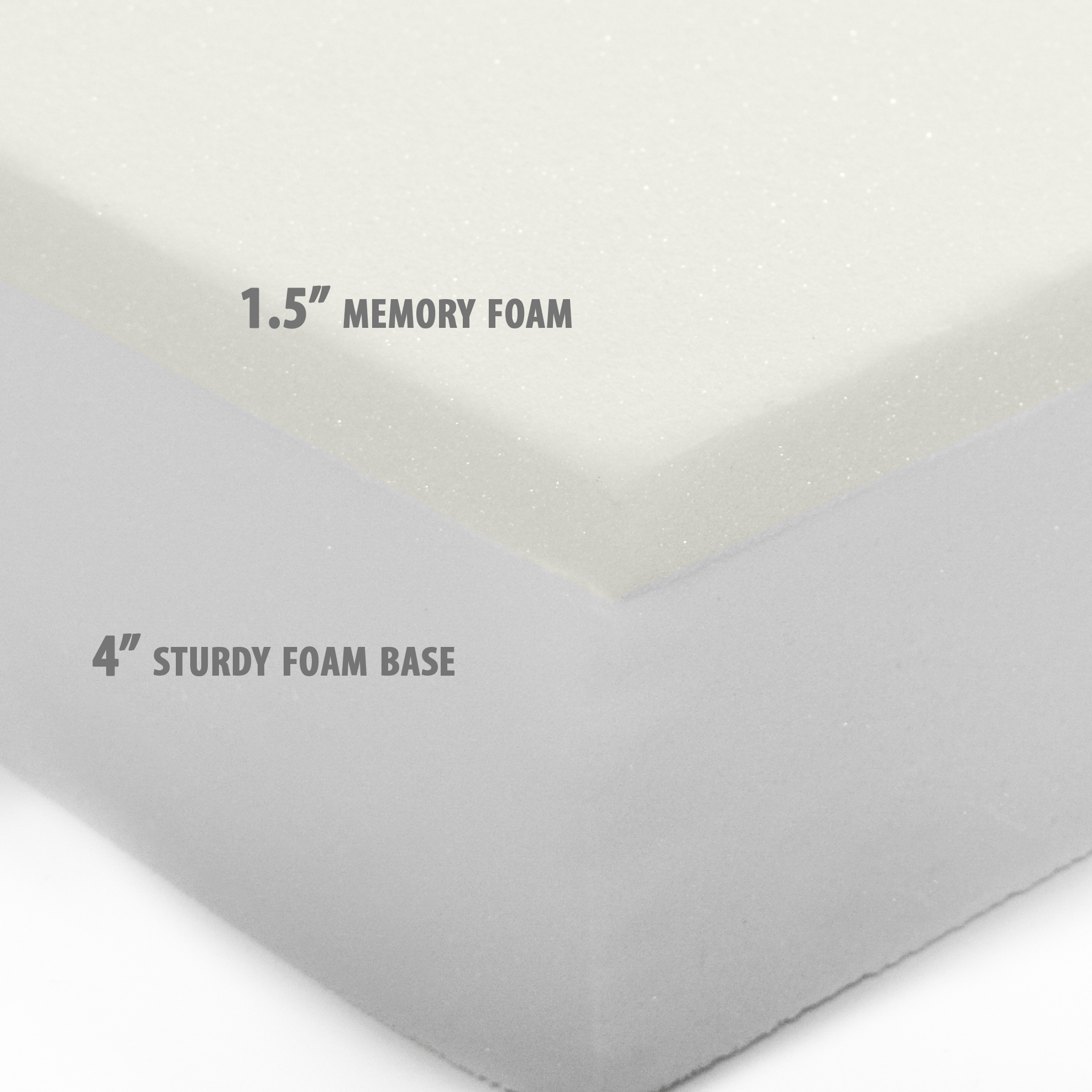 Waterproof CoverPremium Hypoallergenic Milliard Memory Foam Crib Mattress
