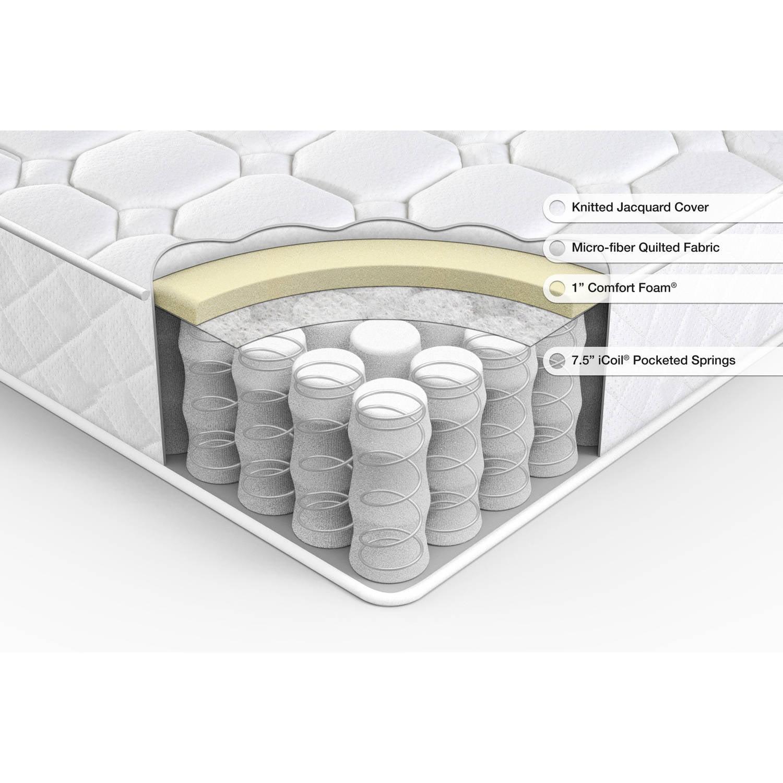 mattress full size slumber individual spring coils revolutionary adjust mattress 841550034967 ebay. Black Bedroom Furniture Sets. Home Design Ideas