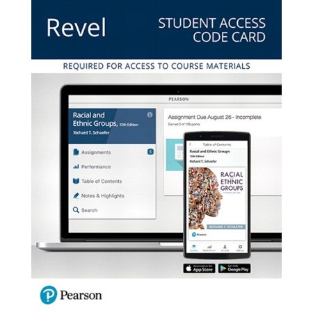 Revel for Racial and Ethnic Groups -- Access Card - P Is For