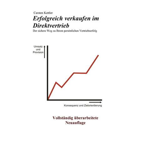 Erfolgreich verkaufen im Direktvertrieb - eBook (Verkaufen Brillengestelle)