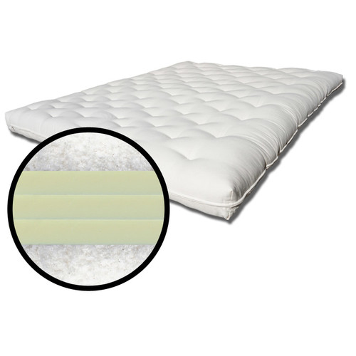 The Futon Shop Ramses 3 8'' Cotton Futon Mattress