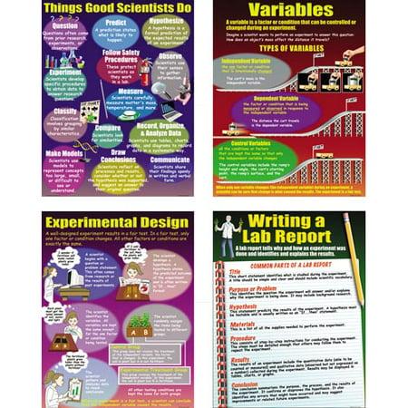 good science report topics
