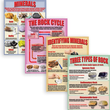 Mcdonalds Set (Geology Rocks & Minerals Teaching Poster Set, Great way to supplement learning about geology By McDonald Publishing)
