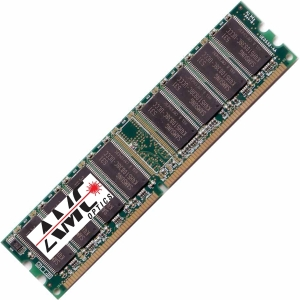 1GB DRAM F/CISCO ASA5520 SERIES