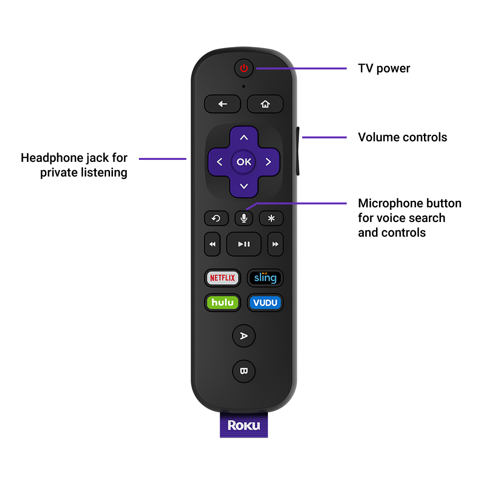 Roku Ultra 4K HDR Streaming Player (2018) with JBL headphones - WITH