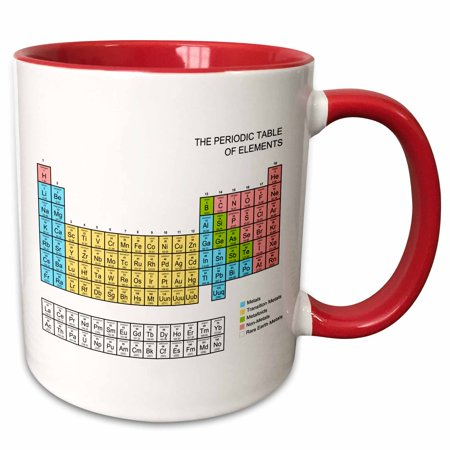 3dRose Pastel Periodic Table - Academic school educational gift for science chemistry physics classrooms - Two Tone Red Mug, 11-ounce - Halloween Gifts For Classroom