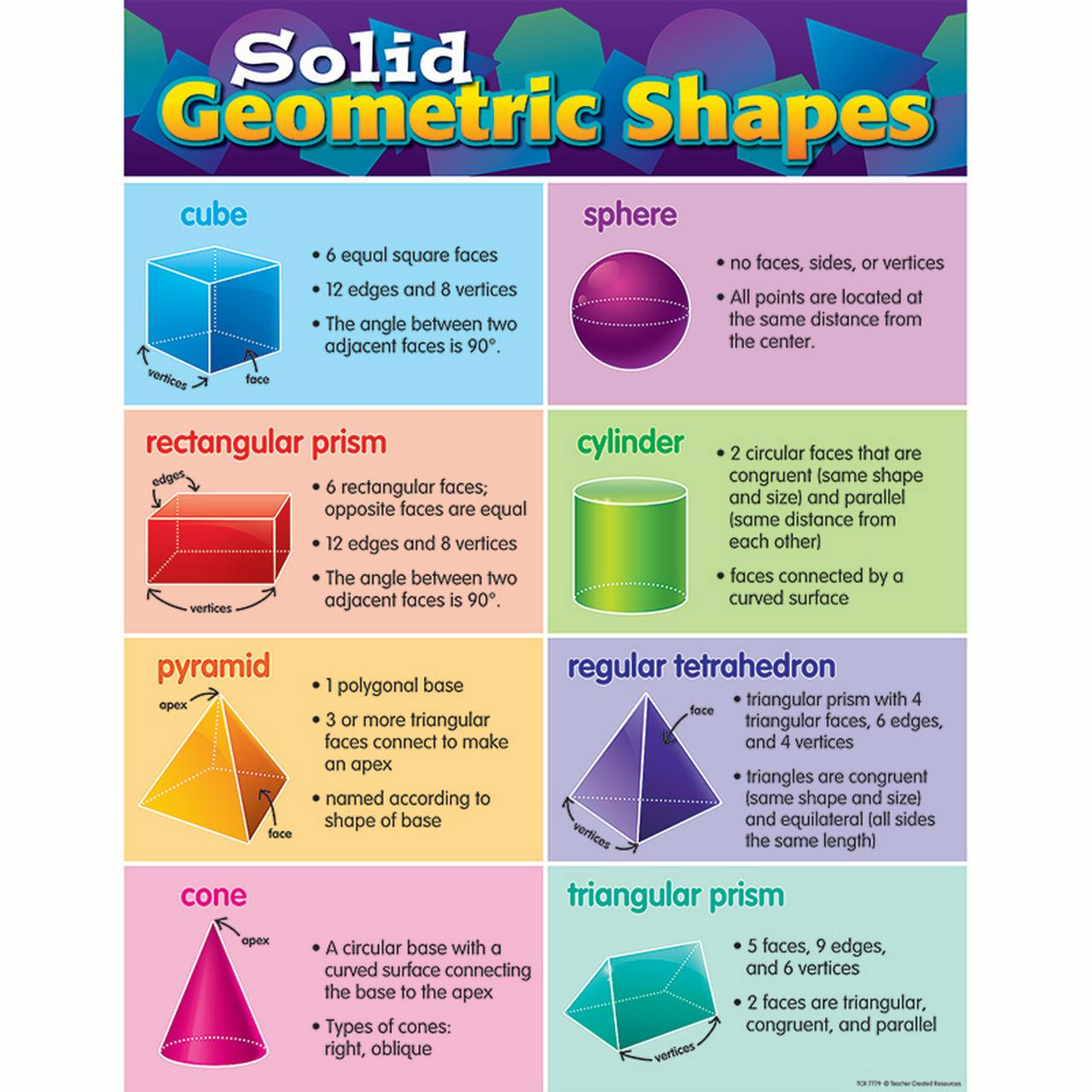SOLID GEOMETRIC SHAPES CHART