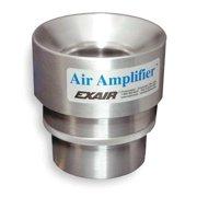 EXAIR 6030 Air Amplifier,0.75 In Inlet,8.9 CFM