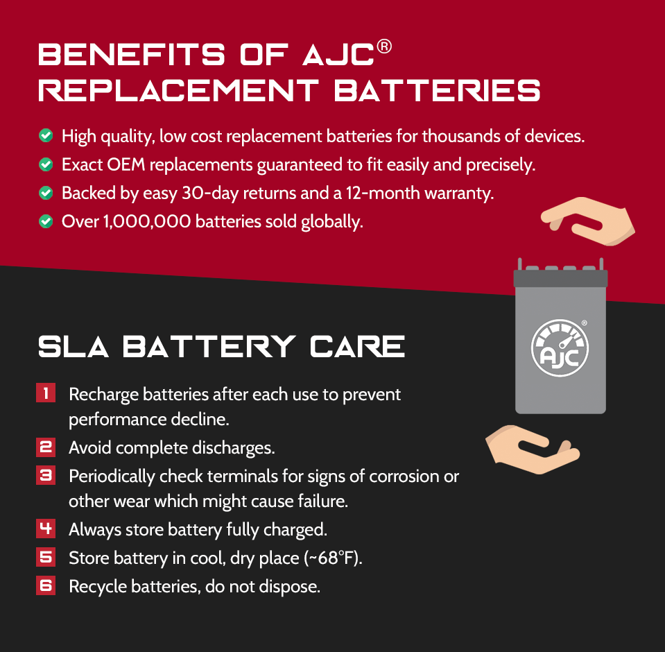 This is an AJC Brand Replacement PowerWare 9150 10kVA 12V 7Ah UPS Battery