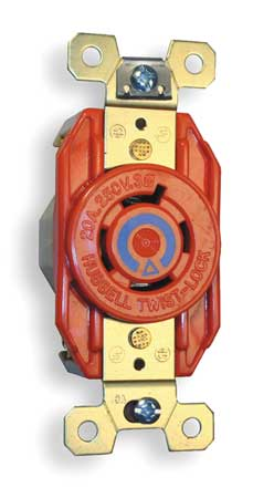 hubbell wiring device kellems electrical walmart com rh walmart com