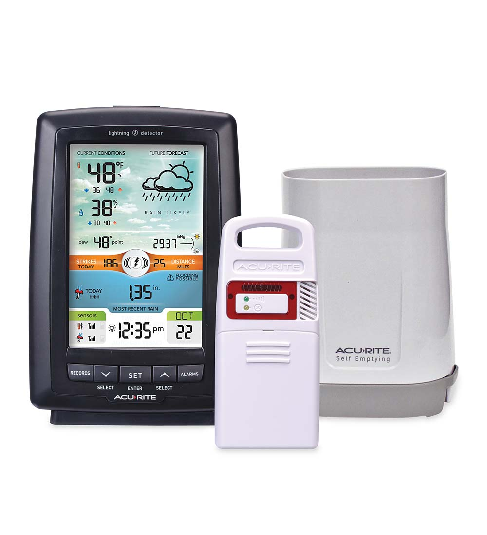 Home Weather Station with Rain Gauge and Lightning Detection by Rain Gauges