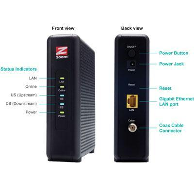 Zoom Telephonics Cable Modem Docsis 3.0
